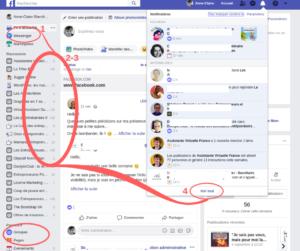 facebook productivité
